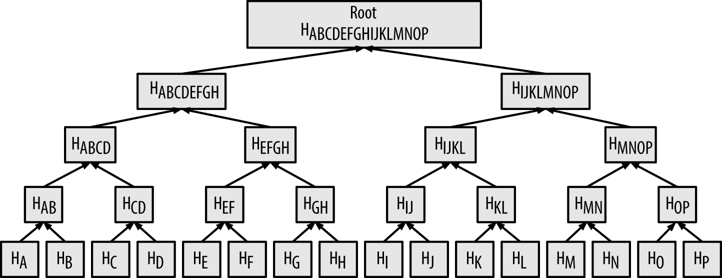 merkle_tree_large